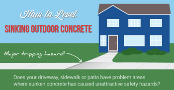 Repair Sunked Concrete with PolyLevel® in Upper Peninsula